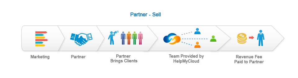 partners-sell